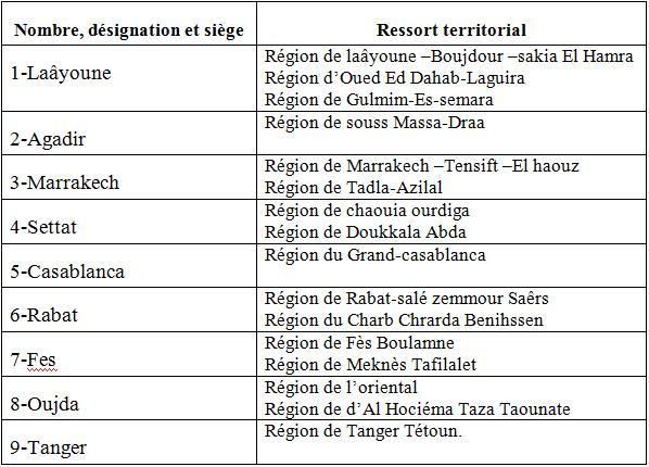 cours-regionales-comptes-guide-pratique-finances-locales