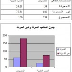 mem-arabe-tableau1