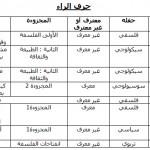r-arabe